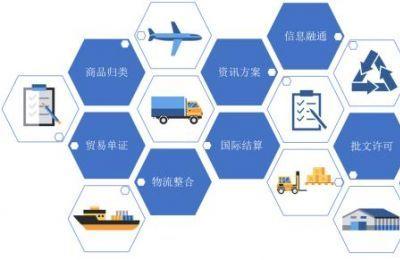 我司进口业务范围:机械设备、木材、特膳食品、冷冻水产品、冰鲜海鲜、红酒、食品添加剂等
